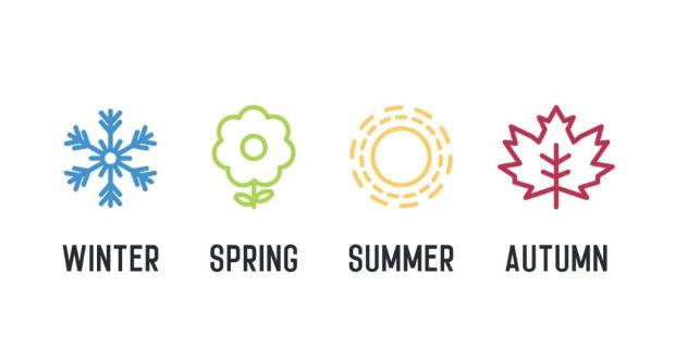 Huis verkopen in de winter, lente, zomer of herfst